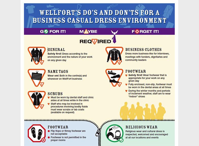 WellFort Dress Code