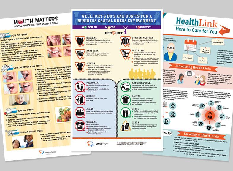 WellFort Infographics